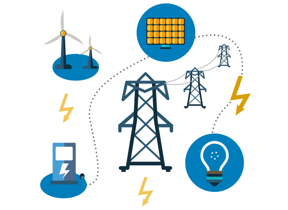 medidas gobierno energia